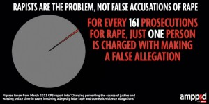 The Hunting Ground- False Rape Allegations
